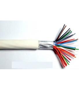 Kabel SYKFY 15x2x0,5