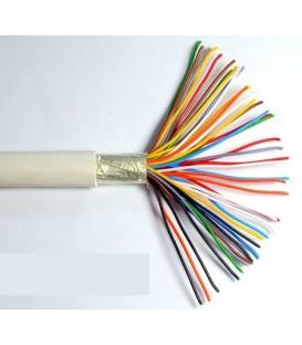 Kabel SYKFY 25x2x0,5
